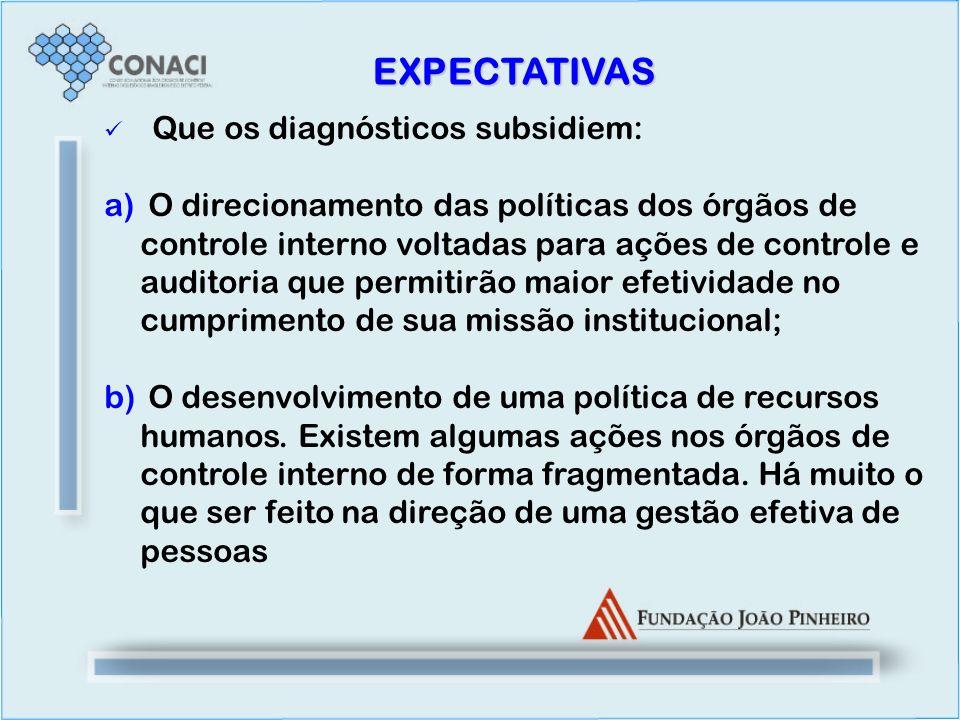 EXPECTATIVAS Que os diagnósticos subsidiem: a) O direcionamento das políticas dos órgãos de controle interno voltadas para ações de controle e auditor