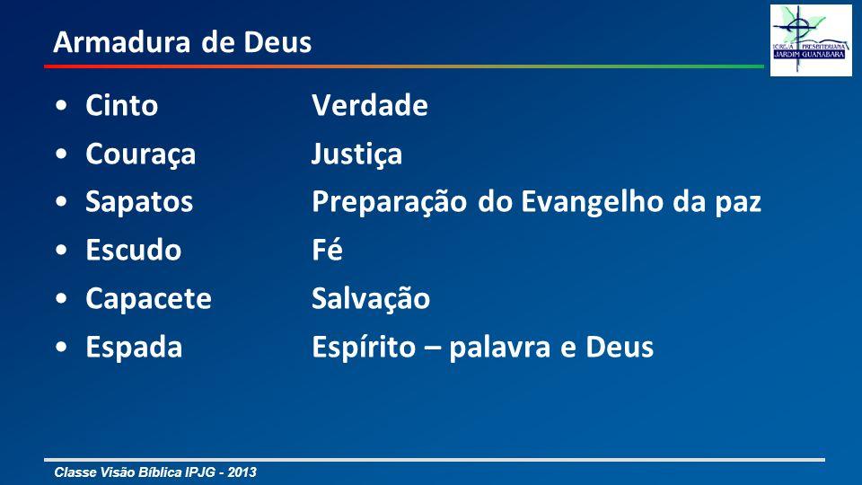 Classe Visão Bíblica IPJG - 2013 Armadura de Deus CintoVerdade CouraçaJustiça SapatosPreparação do Evangelho da paz EscudoFé CapaceteSalvação EspadaEs