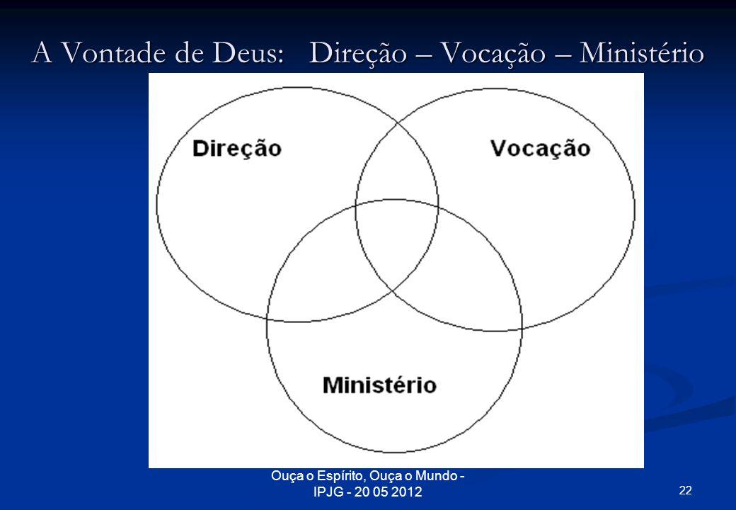 Ouça o Espírito, Ouça o Mundo - IPJG - 20 05 2012 A Vontade de Deus: Direção – Vocação – Ministério Direção 22