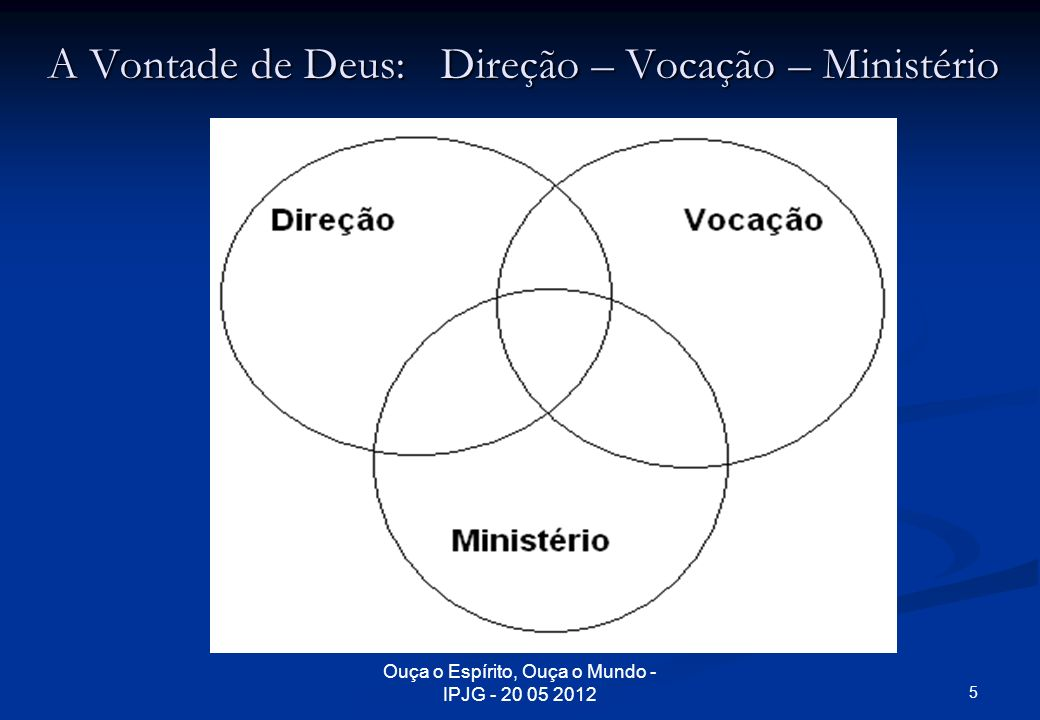 Ouça o Espírito, Ouça o Mundo - IPJG - 20 05 2012 A Vontade de Deus: Direção – Vocação – Ministério Direção 5