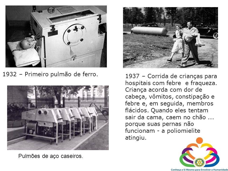 1932 – Primeiro pulmão de ferro. 1937 – Corrida de crianças para hospitais com febre e fraqueza. Criança acorda com dor de cabeça, vômitos, constipaçã