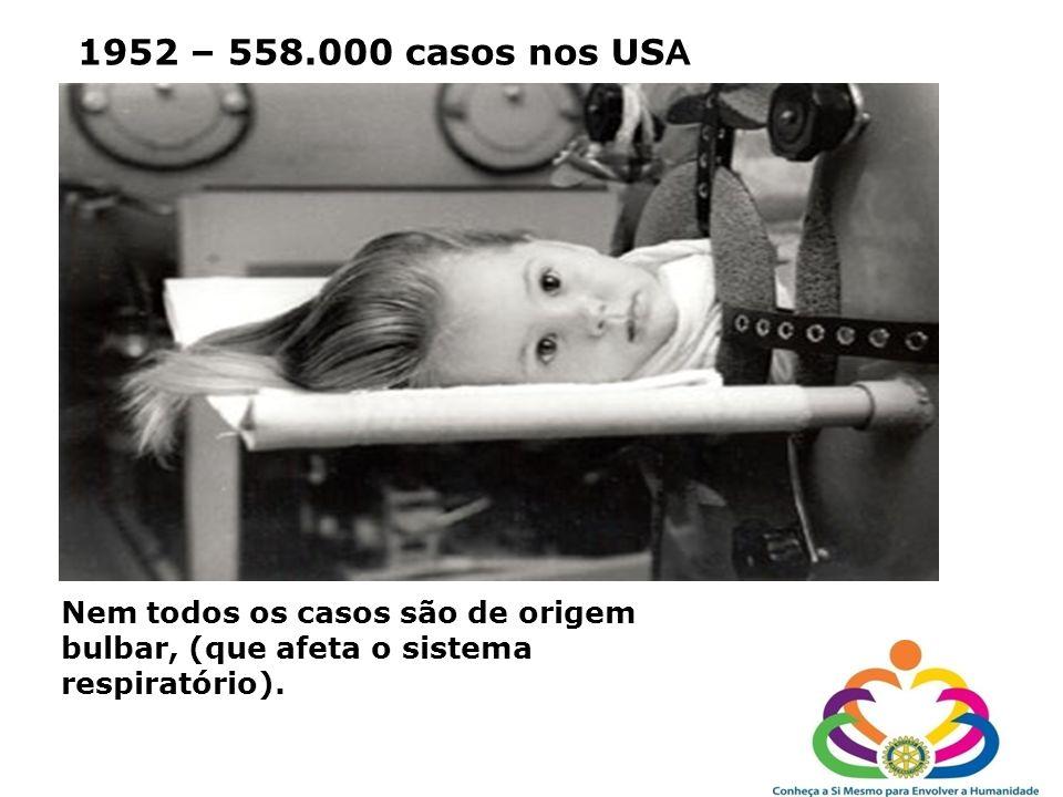 Nem todos os casos são de origem bulbar, (que afeta o sistema respiratório). 1952 – 558.000 casos nos US A