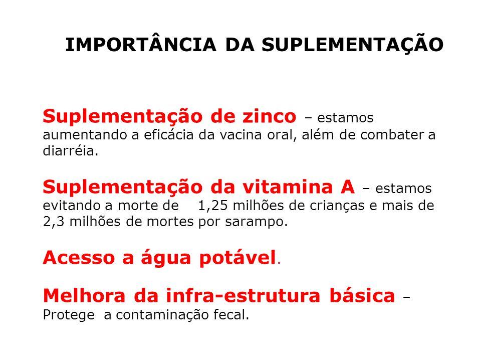 IMPORTÂNCIA DA SUPLEMENTAÇÃO Suplementação de zinco – estamos aumentando a eficácia da vacina oral, além de combater a diarréia. Suplementação da vita