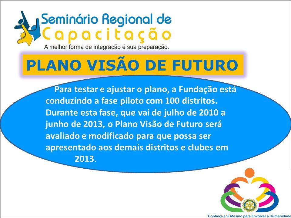 PLANO VISÃO DE FUTURO Para testar e ajustar o plano, a Fundação está conduzindo a fase piloto com 100 distritos. Durante esta fase, que vai de julho d