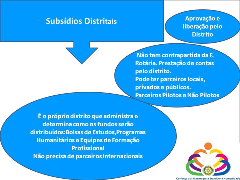 Subsídios Distri tais É o próprio distrito que administra e determina como os fundos serão distribuídos:Bolsas de Estudos,Programas Humanitários e Equ