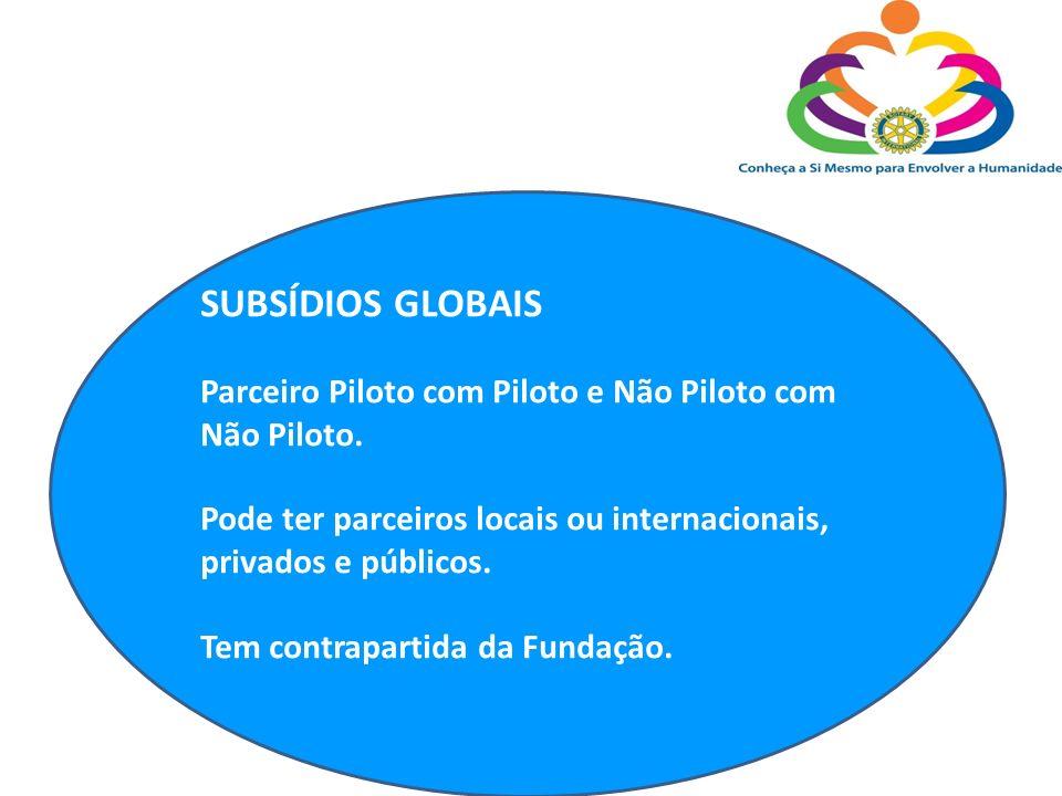 SUBSÍDIOS GLOBAIS Parceiro Piloto com Piloto e Não Piloto com Não Piloto. Pode ter parceiros locais ou internacionais, privados e públicos. Tem contra