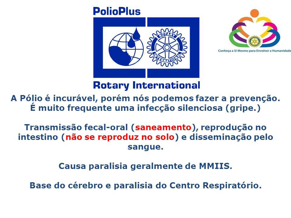 A Pólio é incurável, porém nós podemos fazer a prevenção. É muito frequente uma infecção silenciosa (gripe.) Transmissão fecal-oral (saneamento), repr