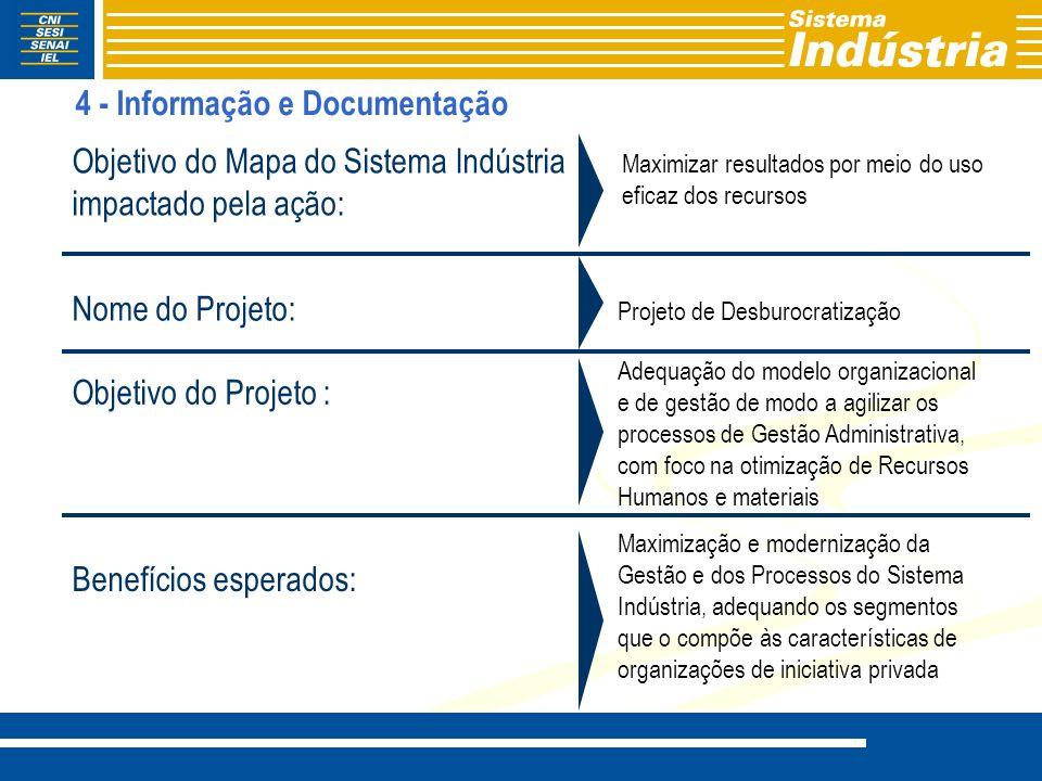 Maximizar resultados por meio do uso eficaz dos recursos Projeto de Desburocratização Adequação do modelo organizacional e de gestão de modo a agiliza