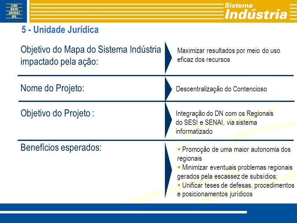 Maximizar resultados por meio do uso eficaz dos recursos Descentralização do Contencioso Integração do DN com os Regionais do SESI e SENAI, via sistem