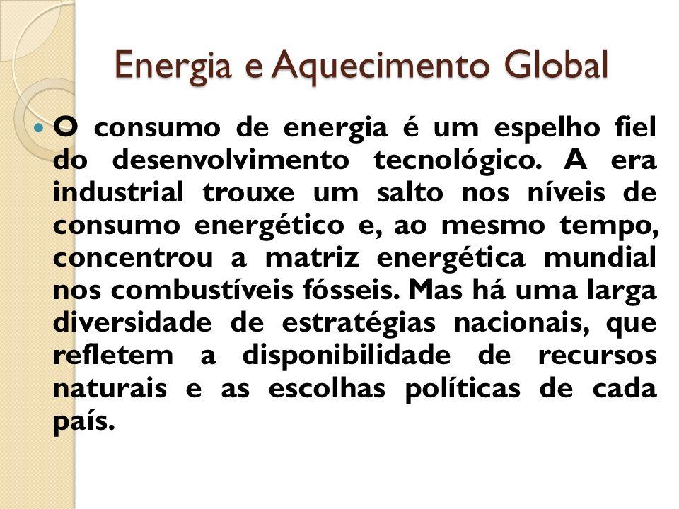 Energia e Aquecimento Global As emissões de gases do efeito estufa, por sua vez, refletem o tamanho e o nível de desenvolvimento das economias nacionais, mas também as estratégias energéticas escolhidas.