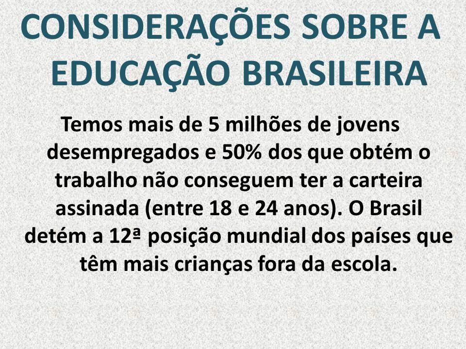 CONSIDERAÇÕES SOBRE A EDUCAÇÃO BRASILEIRA Temos mais de 5 milhões de jovens desempregados e 50% dos que obtém o trabalho não conseguem ter a carteira