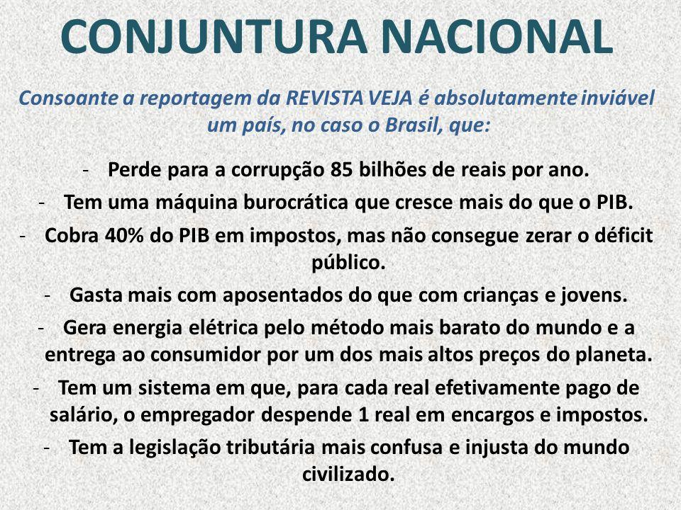 CONJUNTURA NACIONAL Consoante a reportagem da REVISTA VEJA é absolutamente inviável um país, no caso o Brasil, que: -Perde para a corrupção 85 bilhões