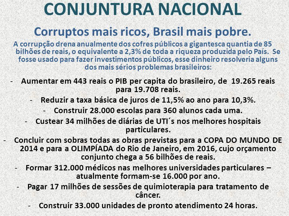 CONJUNTURA NACIONAL Corruptos mais ricos, Brasil mais pobre. A corrupção drena anualmente dos cofres públicos a gigantesca quantia de 85 bilhões de re