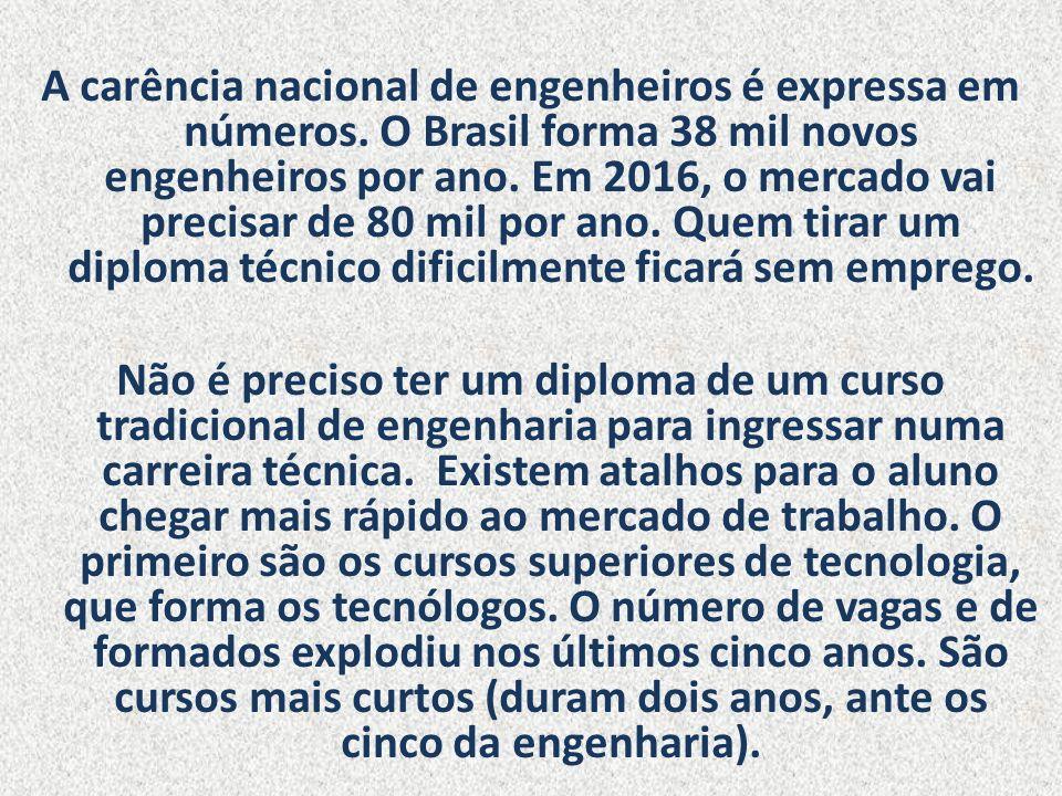 A carência nacional de engenheiros é expressa em números. O Brasil forma 38 mil novos engenheiros por ano. Em 2016, o mercado vai precisar de 80 mil p