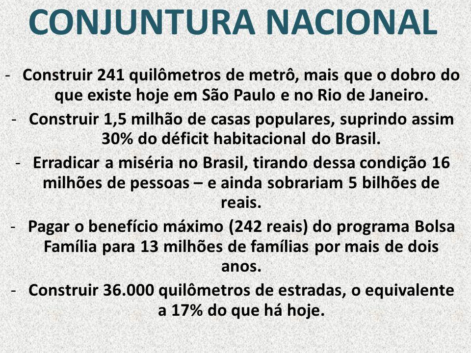 CONJUNTURA NACIONAL -Construir 241 quilômetros de metrô, mais que o dobro do que existe hoje em São Paulo e no Rio de Janeiro. -Construir 1,5 milhão d