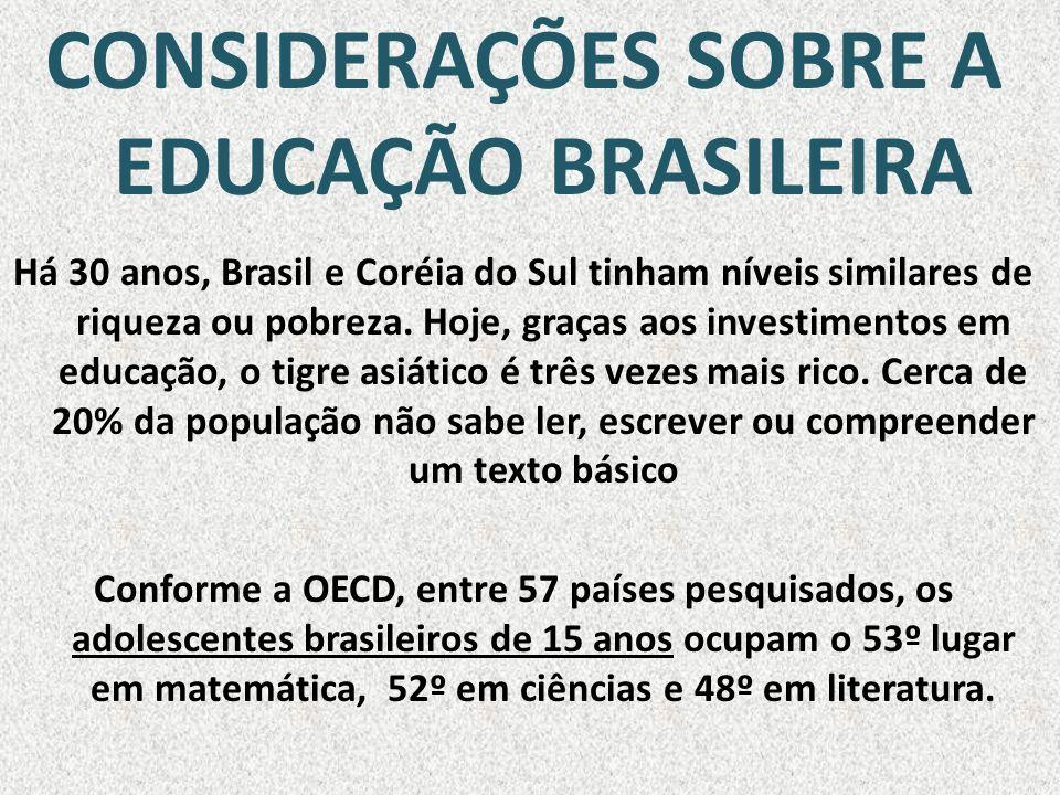 CONSIDERAÇÕES SOBRE A EDUCAÇÃO BRASILEIRA Há 30 anos, Brasil e Coréia do Sul tinham níveis similares de riqueza ou pobreza. Hoje, graças aos investime