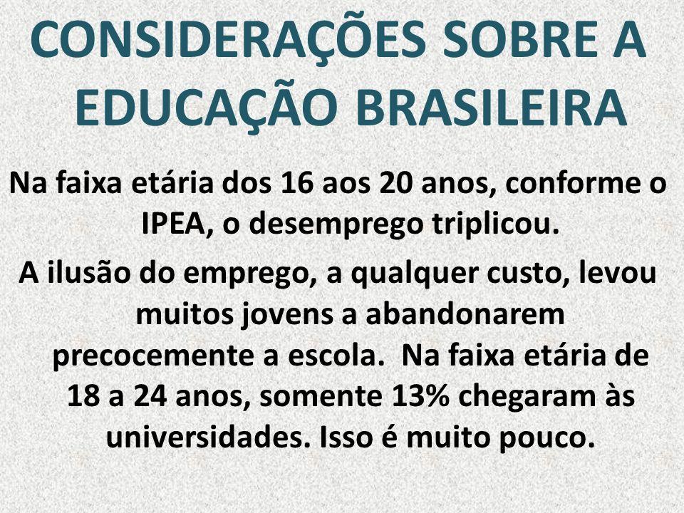 CONSIDERAÇÕES SOBRE A EDUCAÇÃO BRASILEIRA Na faixa etária dos 16 aos 20 anos, conforme o IPEA, o desemprego triplicou. A ilusão do emprego, a qualquer