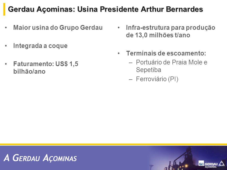 Gerdau Açominas: Usina Presidente Arthur Bernardes Maior usina do Grupo Gerdau Integrada a coque Faturamento: US$ 1,5 bilhão/ano Infra-estrutura para
