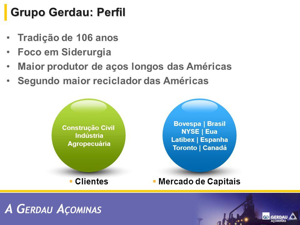 Grupo Gerdau: Perfil Tradição de 106 anos Foco em Siderurgia Maior produtor de aços longos das Américas Segundo maior reciclador das Américas Construç