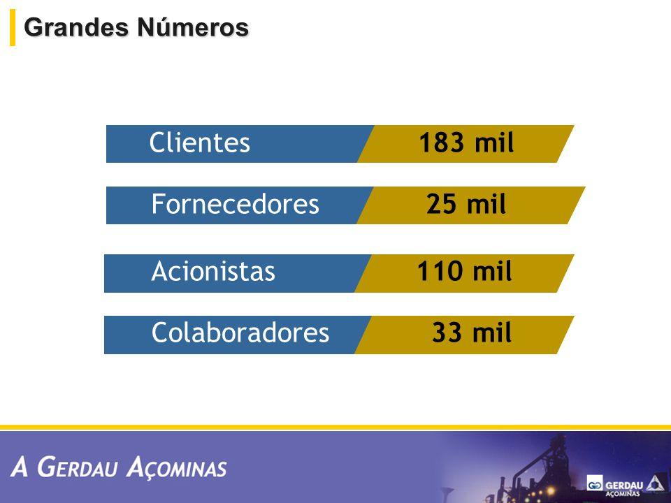 Grandes Números Clientes183 mil Acionistas110 mil Colaboradores33 mil Fornecedores25 mil