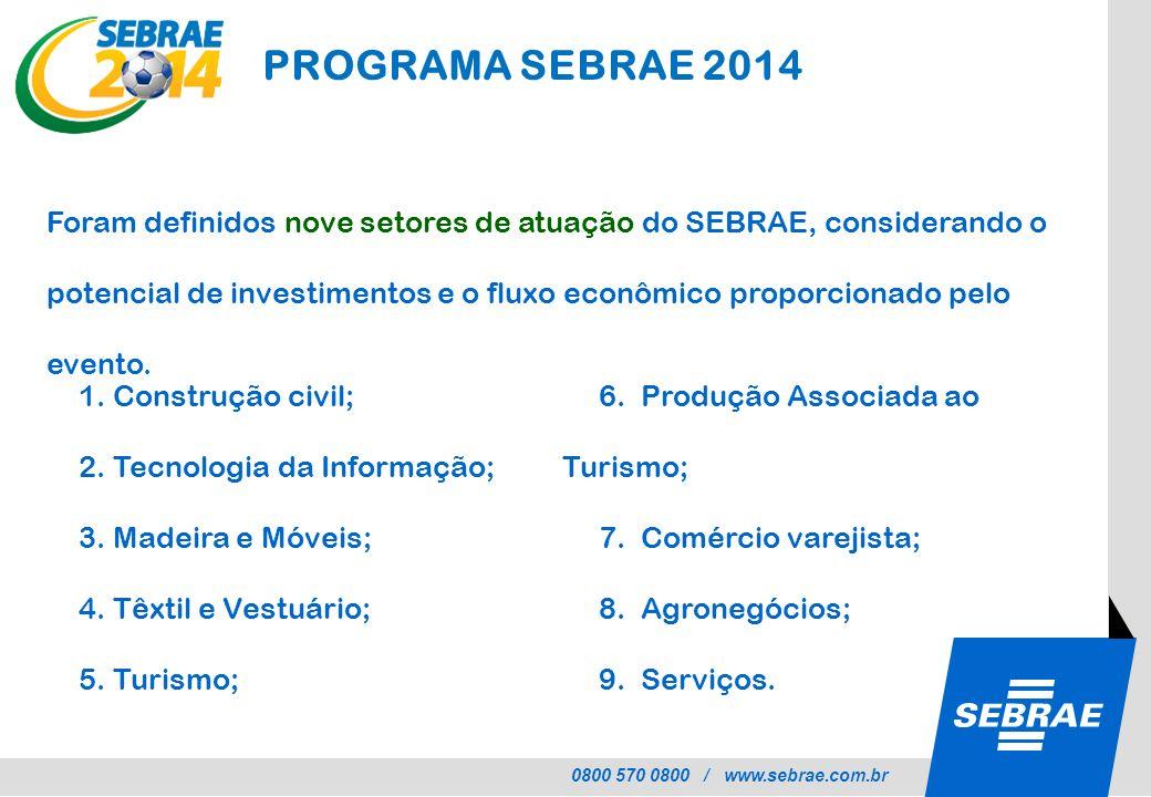 0800 570 0800 / www.sebrae.com.br Foram definidos nove setores de atuação do SEBRAE, considerando o potencial de investimentos e o fluxo econômico pro