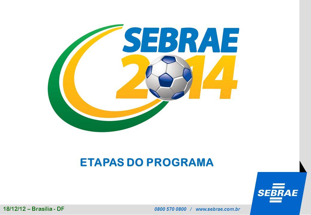 0800 570 0800 / www.sebrae.com.br ETAPAS DO PROGRAMA 18/12/12 – Brasília - DF