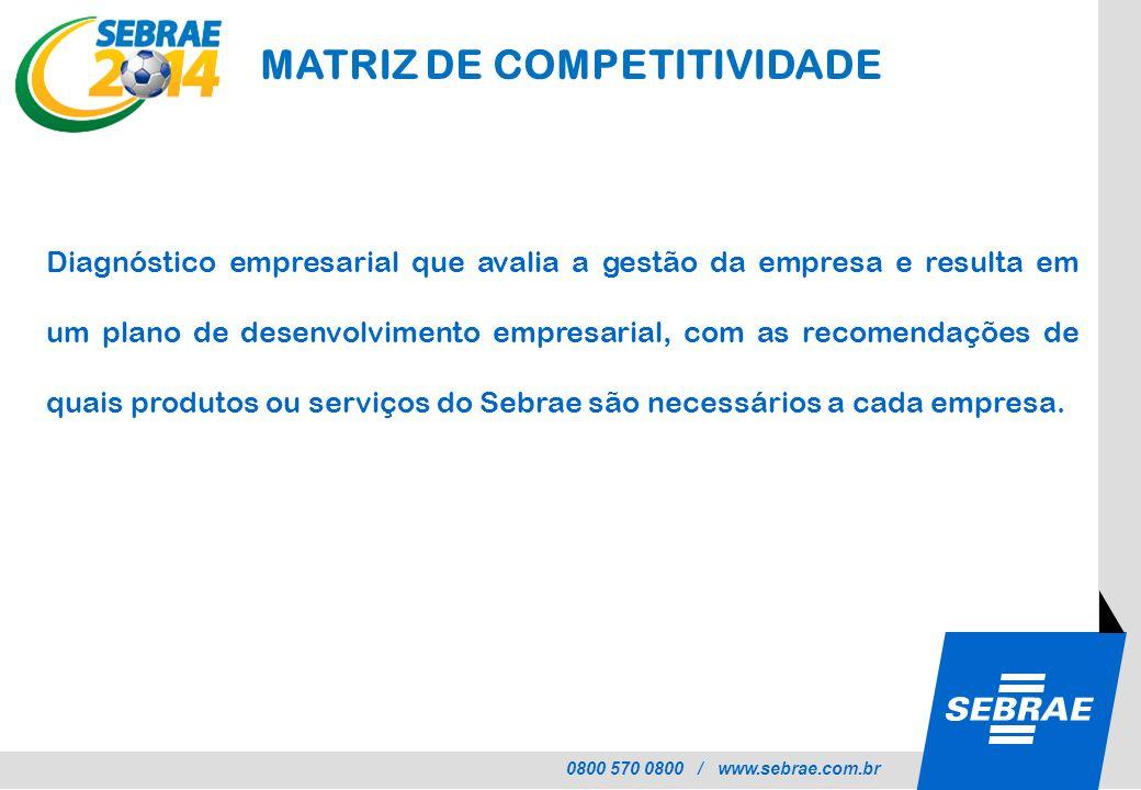 0800 570 0800 / www.sebrae.com.br MATRIZ DE COMPETITIVIDADE Diagnóstico empresarial que avalia a gestão da empresa e resulta em um plano de desenvolvi