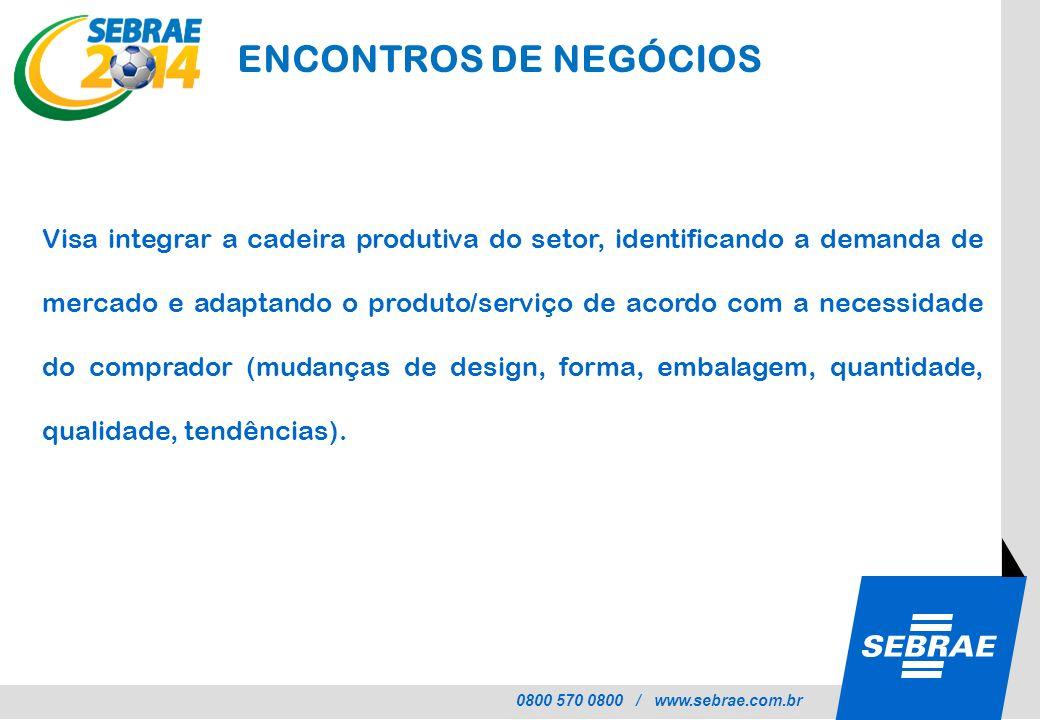 0800 570 0800 / www.sebrae.com.br ENCONTROS DE NEGÓCIOS Visa integrar a cadeira produtiva do setor, identificando a demanda de mercado e adaptando o p