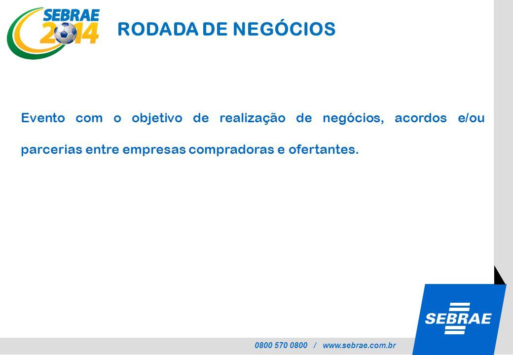0800 570 0800 / www.sebrae.com.br RODADA DE NEGÓCIOS Evento com o objetivo de realização de negócios, acordos e/ou parcerias entre empresas compradora
