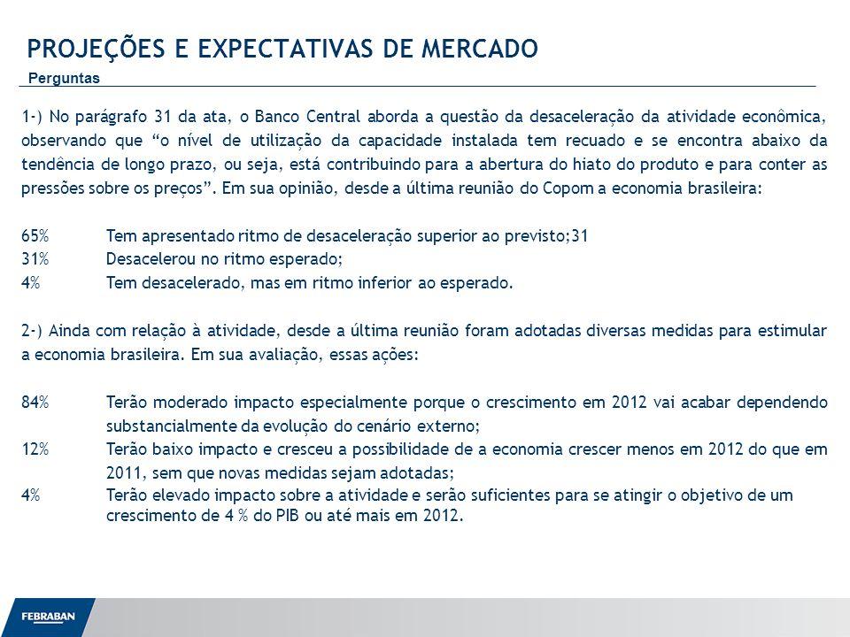 Apresentação ao Senado PROJEÇÕES E EXPECTATIVAS DE MERCADO Perguntas 1-) No parágrafo 31 da ata, o Banco Central aborda a questão da desaceleração da