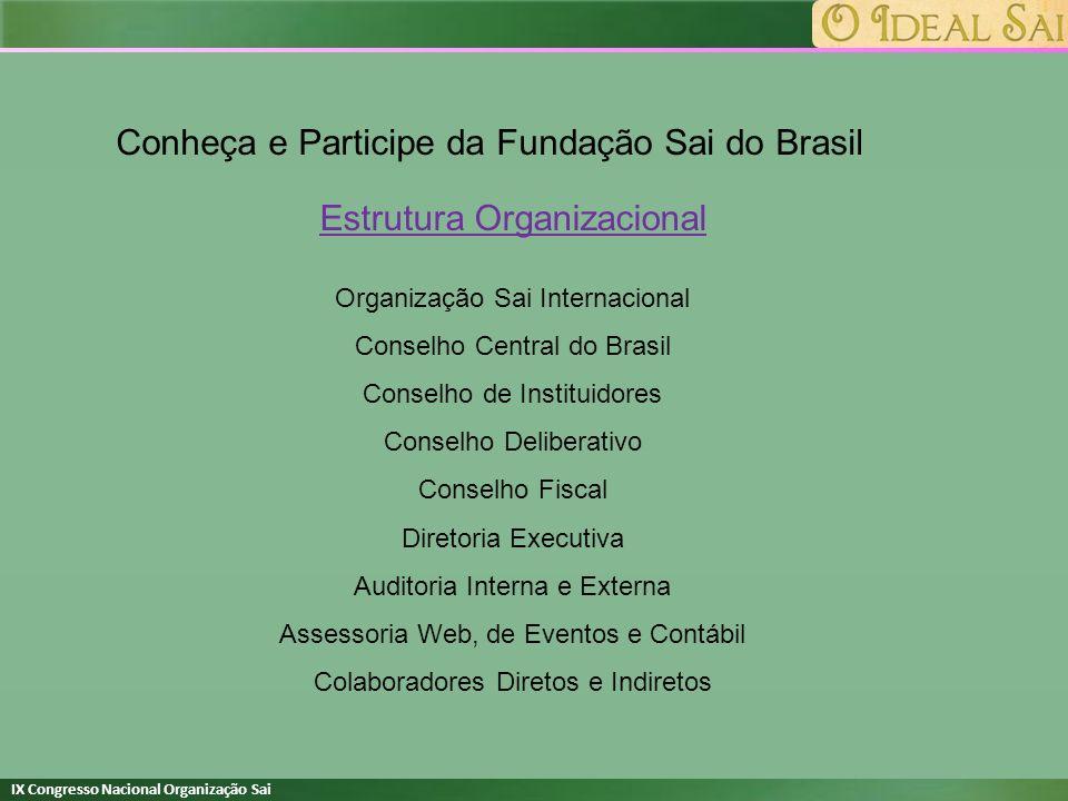 IX Congresso Nacional Organização Sai Estrutura Organizacional Organização Sai Internacional Conselho Central do Brasil Conselho de Instituidores Cons