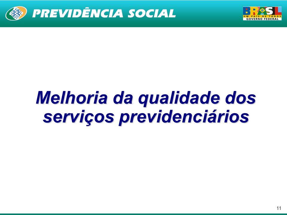 11 Melhoria da qualidade dos serviços previdenciários