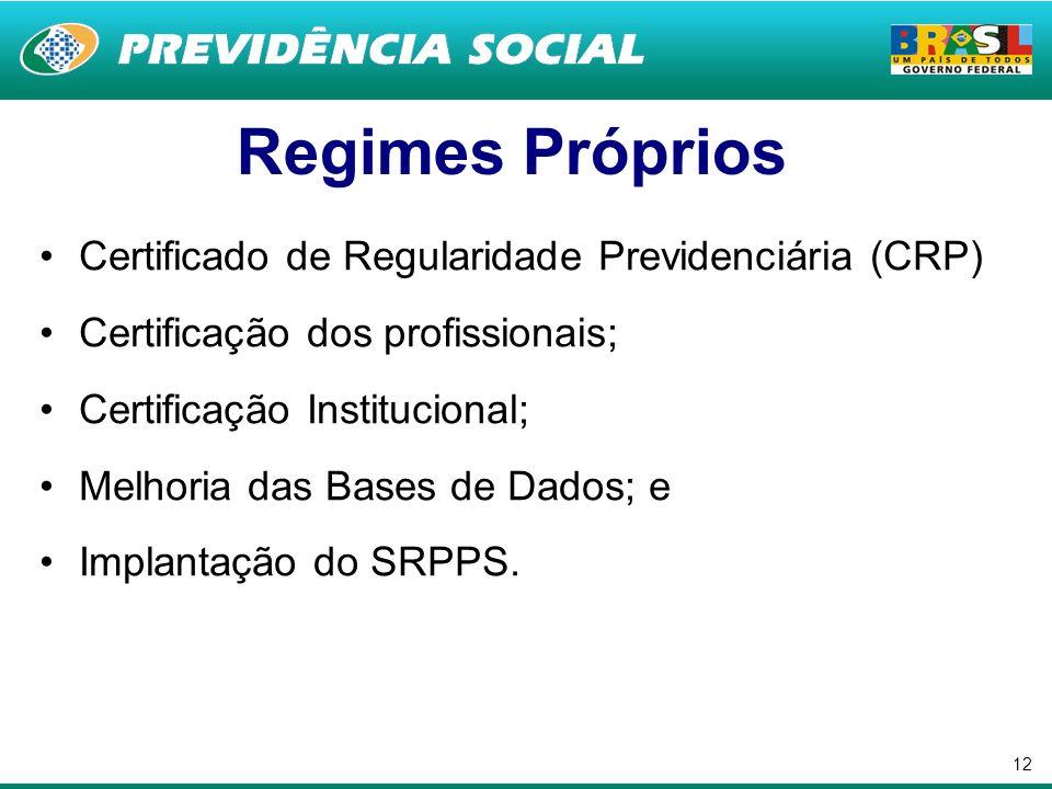 12 Regimes Próprios Certificado de Regularidade Previdenciária (CRP) Certificação dos profissionais; Certificação Institucional; Melhoria das Bases de
