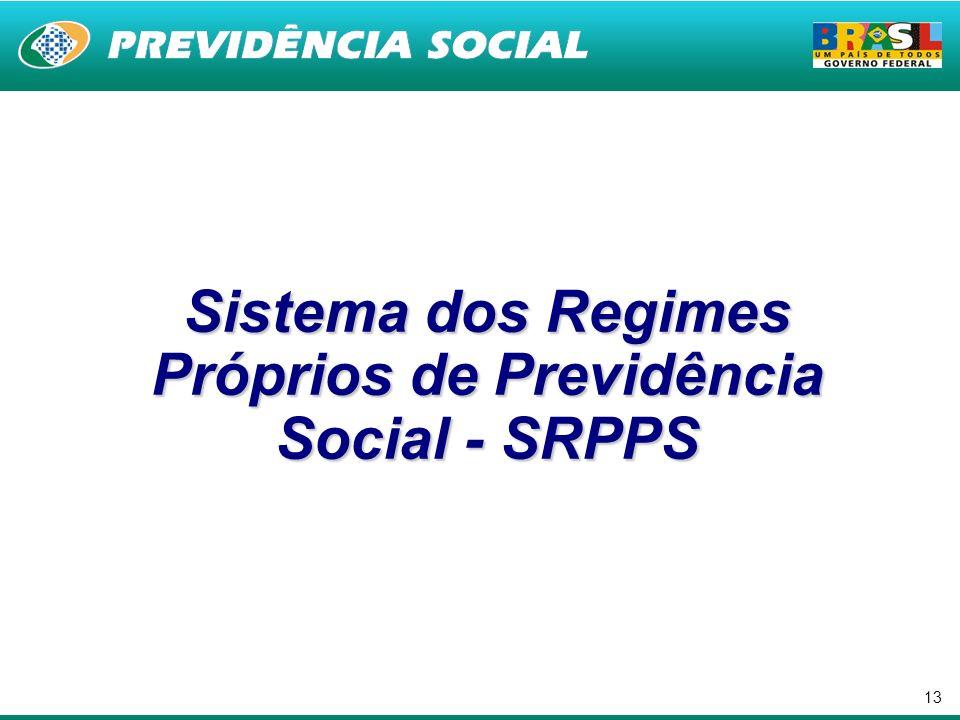 13 Sistema dos Regimes Próprios de Previdência Social - SRPPS