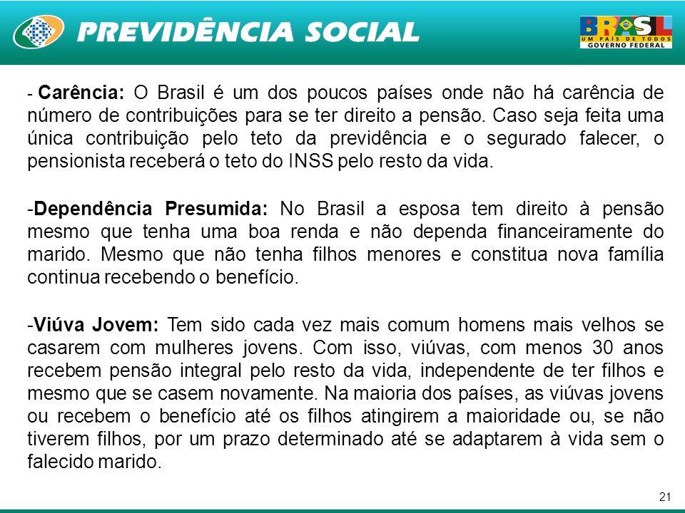 21 - Carência: O Brasil é um dos poucos países onde não há carência de número de contribuições para se ter direito a pensão. Caso seja feita uma única