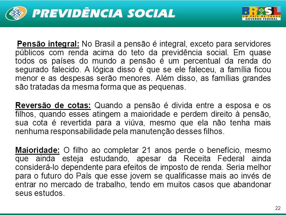 22 Pensão integral: No Brasil a pensão é integral, exceto para servidores públicos com renda acima do teto da previdência social. Em quase todos os pa