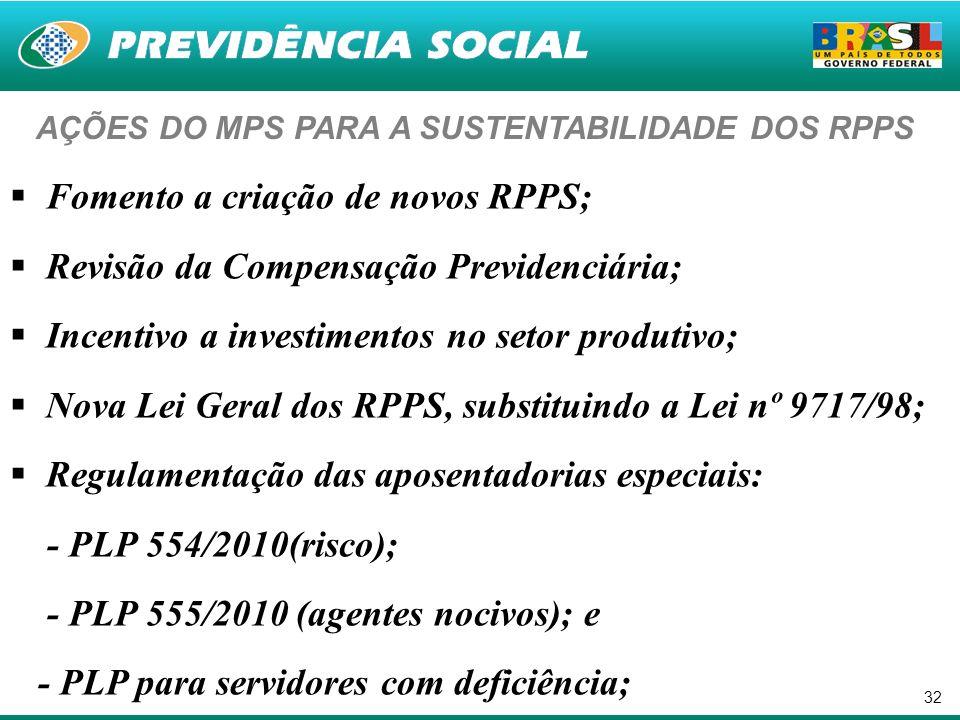 32 AÇÕES DO MPS PARA A SUSTENTABILIDADE DOS RPPS Fomento a criação de novos RPPS; Revisão da Compensação Previdenciária; Incentivo a investimentos no