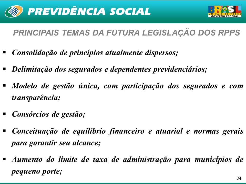 34 PRINCIPAIS TEMAS DA FUTURA LEGISLAÇÃO DOS RPPS Consolidação de princípios atualmente dispersos; Delimitação dos segurados e dependentes previdenciá