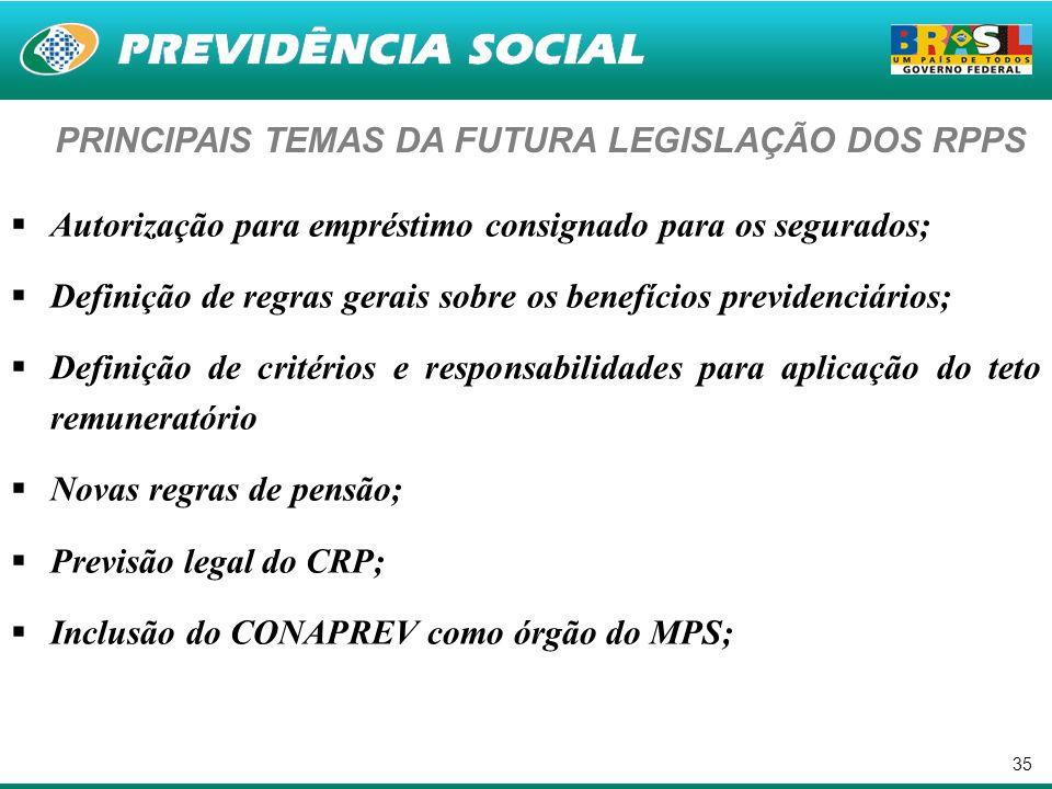 35 PRINCIPAIS TEMAS DA FUTURA LEGISLAÇÃO DOS RPPS Autorização para empréstimo consignado para os segurados; Definição de regras gerais sobre os benefí