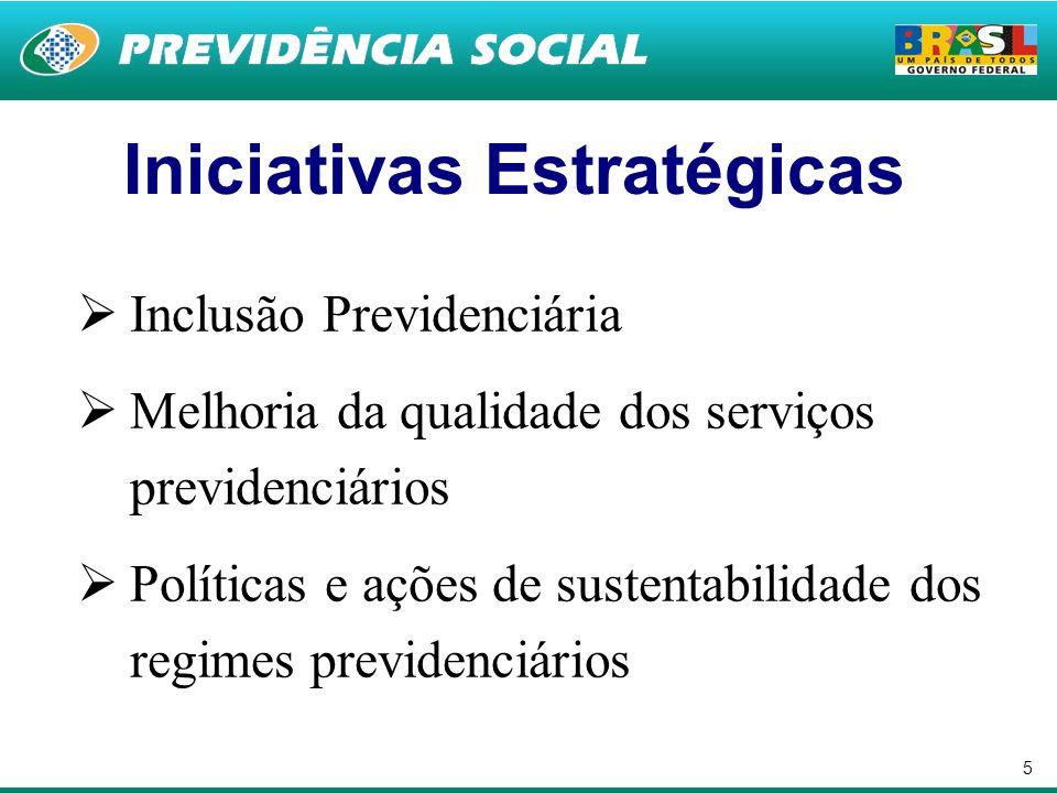 5 Iniciativas Estratégicas Inclusão Previdenciária Melhoria da qualidade dos serviços previdenciários Políticas e ações de sustentabilidade dos regime