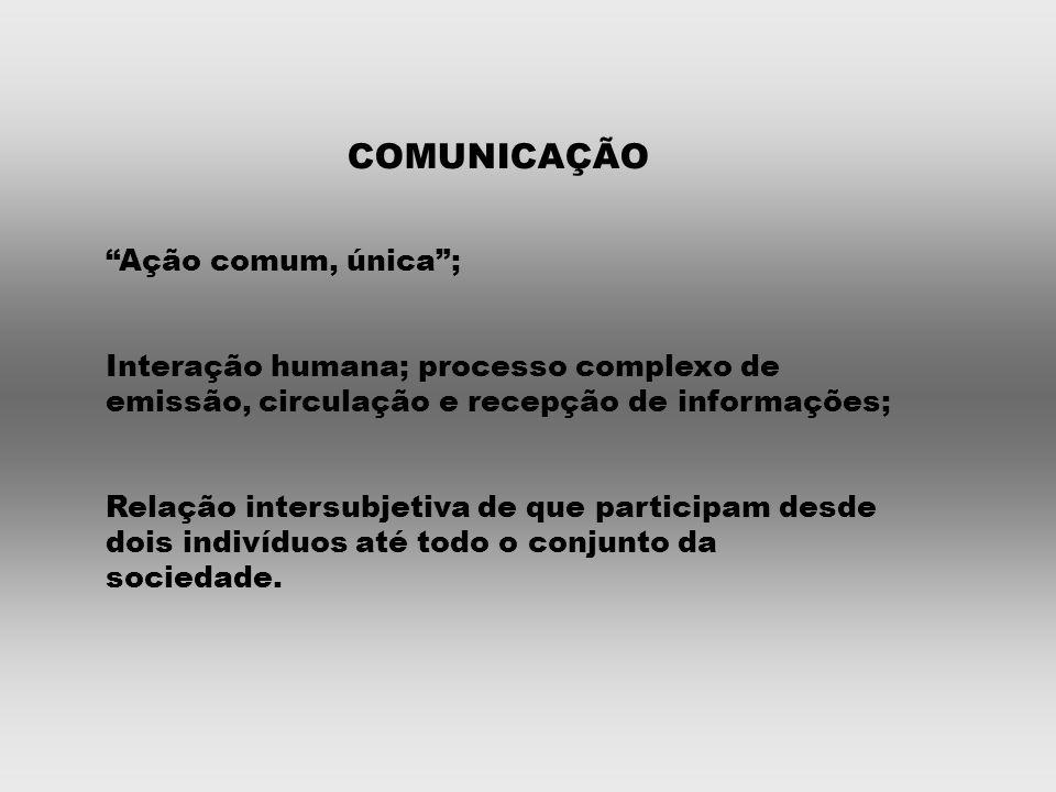 COMUNICAÇÃO Ação comum, única; Interação humana; processo complexo de emissão, circulação e recepção de informações; Relação intersubjetiva de que participam desde dois indivíduos até todo o conjunto da sociedade.