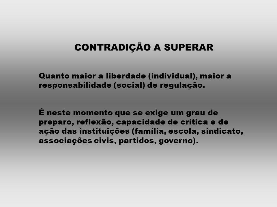 CONTRADIÇÃO A SUPERAR Quanto maior a liberdade (individual), maior a responsabilidade (social) de regulação.