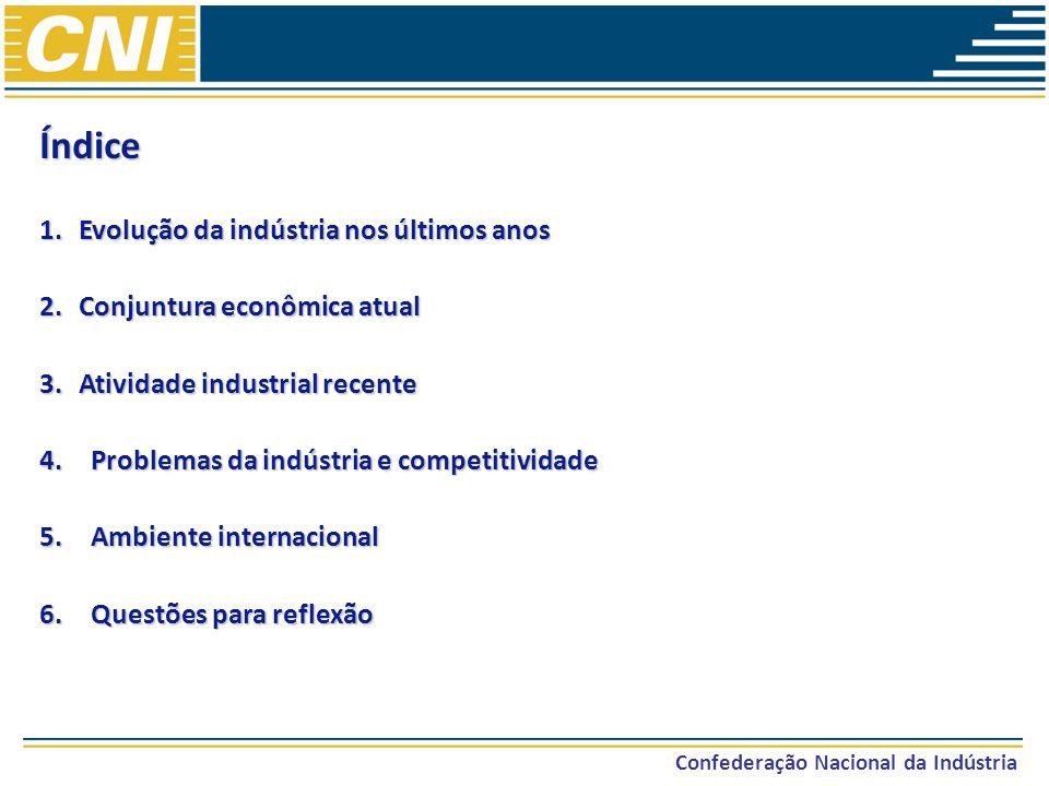 Confederação Nacional da Indústria Índice 1.Evolução da indústria nos últimos anos 2.Conjuntura econômica atual 3.Atividade industrial recente 4.Probl