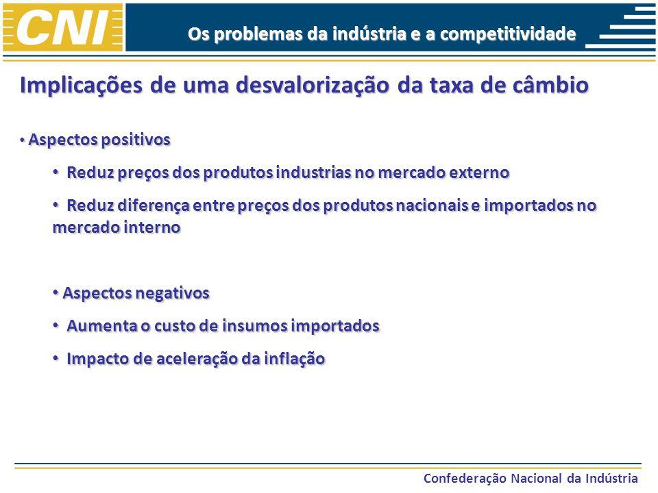 Confederação Nacional da Indústria Implicações de uma desvalorização da taxa de câmbio Aspectos positivos Aspectos positivos Reduz preços dos produtos