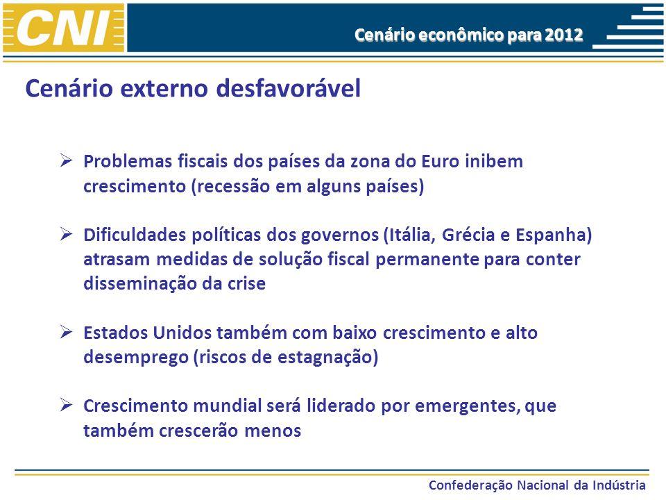 Confederação Nacional da Indústria Cenário econômico para 2012 Cenário externo desfavorável Problemas fiscais dos países da zona do Euro inibem cresci