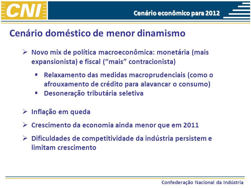 Confederação Nacional da Indústria Cenário econômico para 2012 Cenário doméstico de menor dinamismo Novo mix de política macroeconômica: monetária (ma