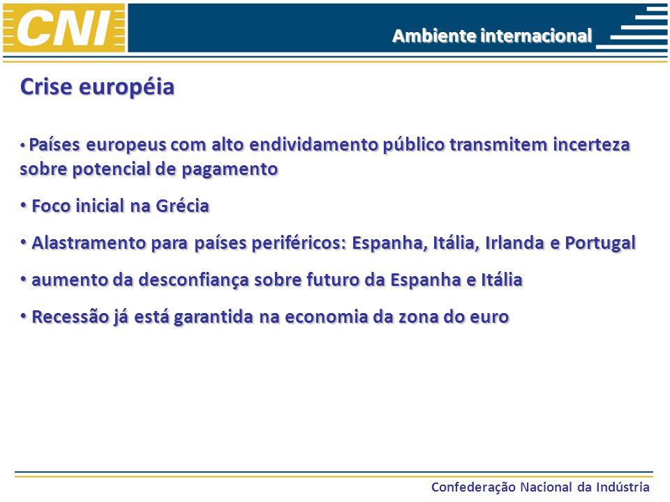 Confederação Nacional da Indústria Crise européia Países europeus com alto endividamento público transmitem incerteza sobre potencial de pagamento Paí