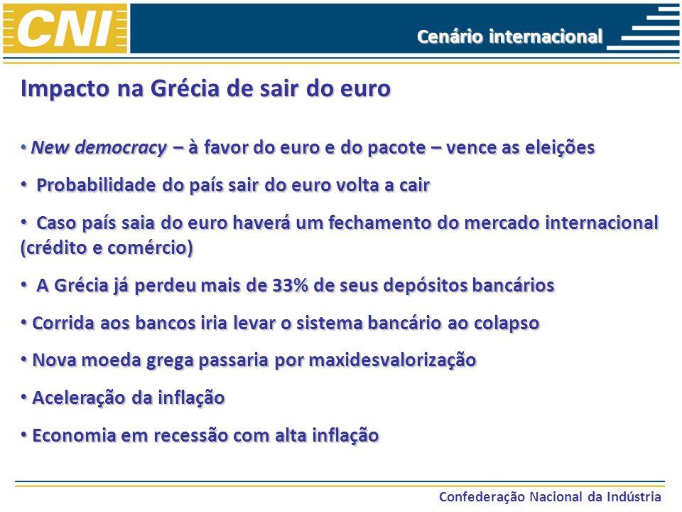 Confederação Nacional da Indústria Impacto na Grécia de sair do euro New democracy – à favor do euro e do pacote – vence as eleições New democracy – à