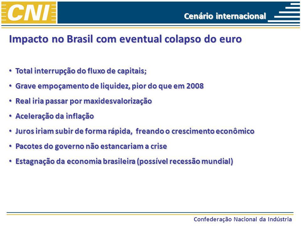 Confederação Nacional da Indústria Impacto no Brasil com eventual colapso do euro Total interrupção do fluxo de capitais; Total interrupção do fluxo d