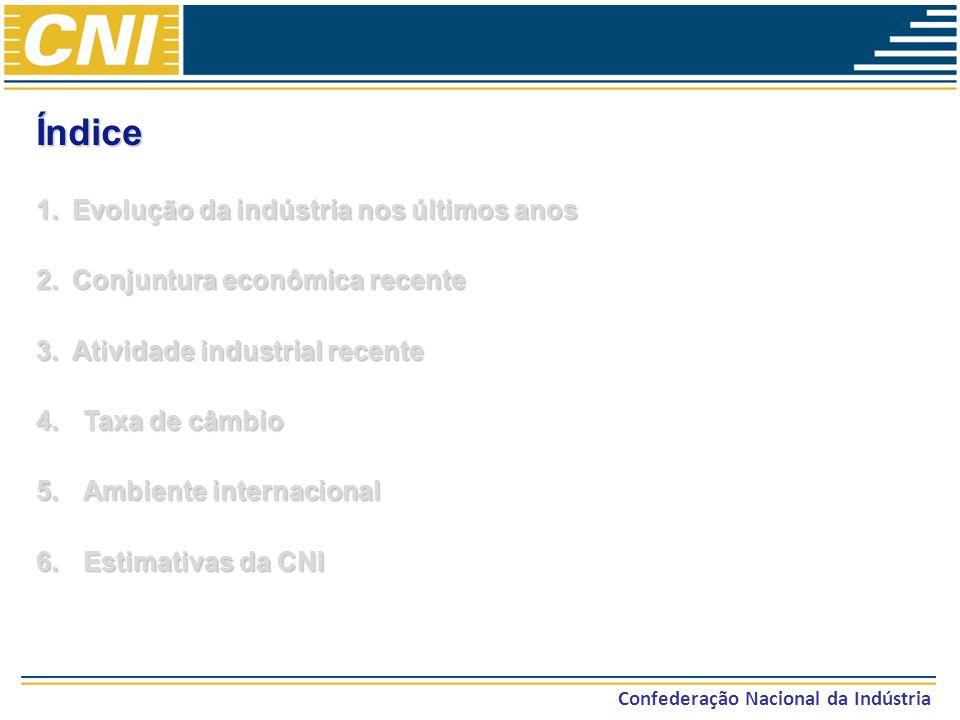 Confederação Nacional da Indústria Índice 1.Evolução da indústria nos últimos anos 2.Conjuntura econômica recente 3.Atividade industrial recente 4.Tax
